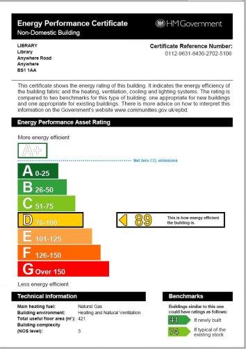 performance certificate sample
